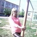 Знакомства с девушками Новосибирск