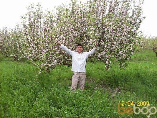 Фото мужчины abdull, Гиссар, Таджикистан, 29